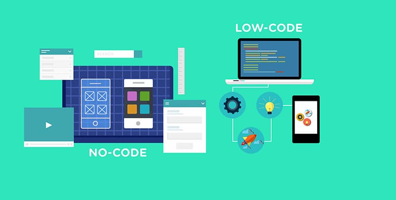 software without code