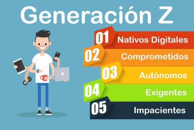 La Generación Z en tu estrategia de marketing disruptivo